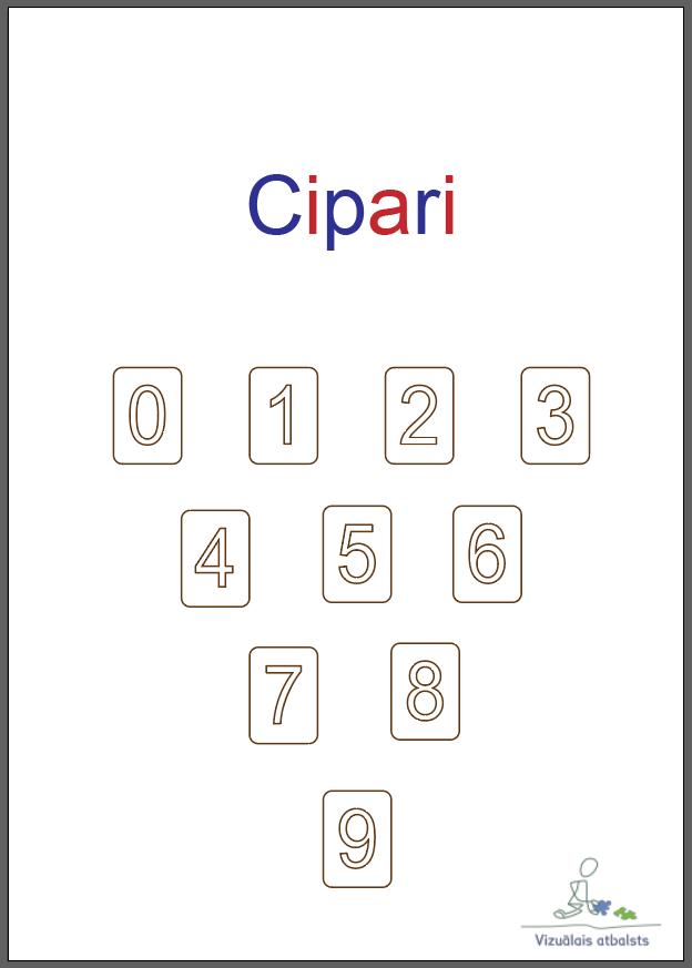 Cipari (PDF)