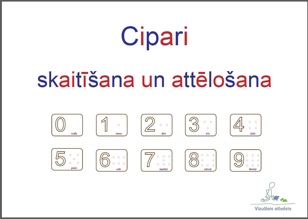 Cipari: skaitīšana un attēlošana (PDF)