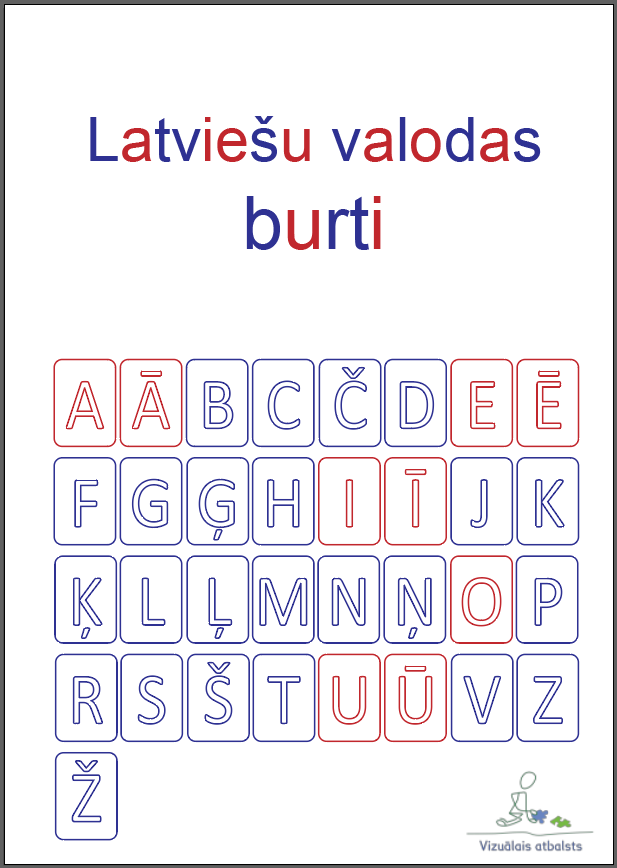 Latviešu valodas burti (PDF)